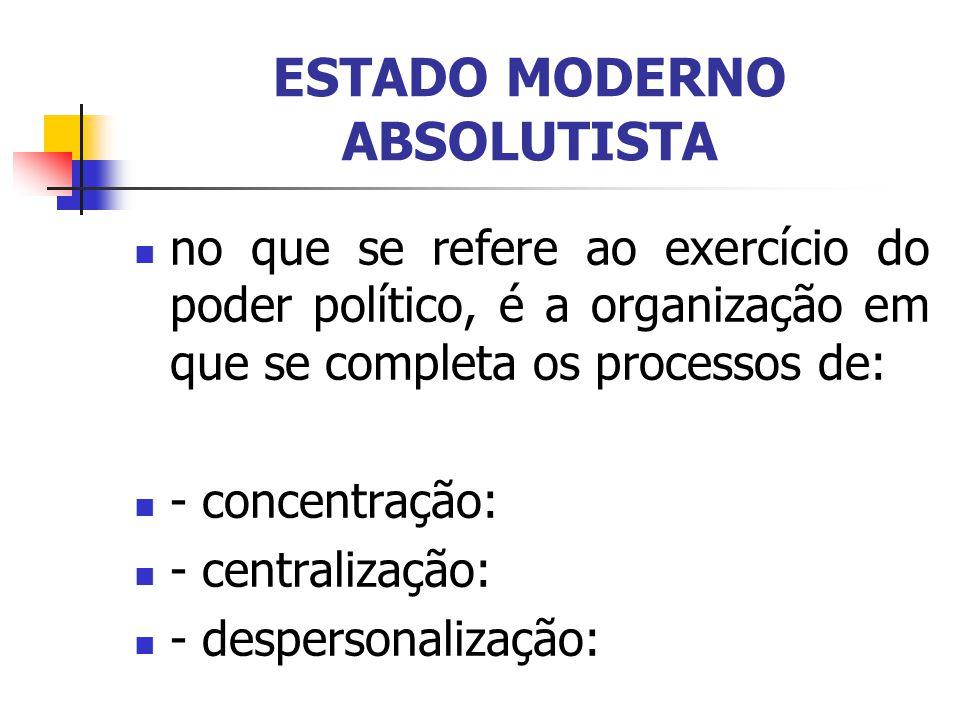 ESTADO MODERNO ABSOLUTISTA no que se refere ao exercício do poder político, é a organização em que se completa os processos de: - concentração: - cent