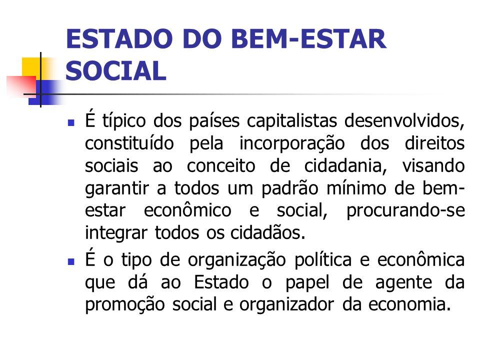 ESTADO DO BEM-ESTAR SOCIAL É típico dos países capitalistas desenvolvidos, constituído pela incorporação dos direitos sociais ao conceito de cidadania