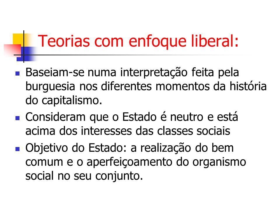 Teorias com enfoque liberal: Baseiam-se numa interpretação feita pela burguesia nos diferentes momentos da história do capitalismo. Consideram que o E