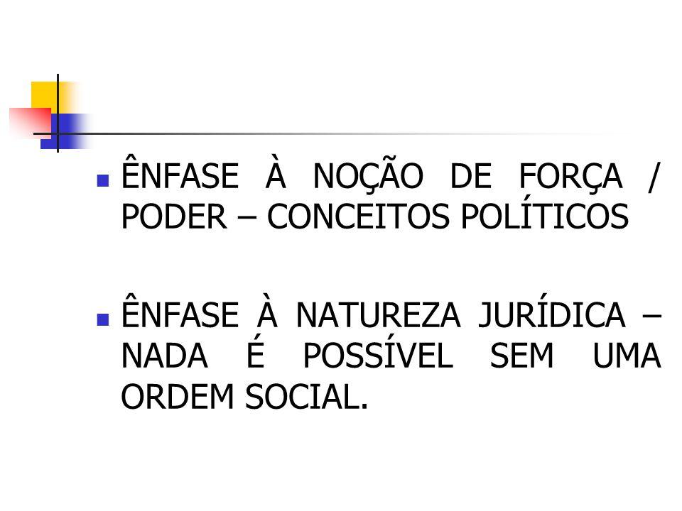 ÊNFASE À NOÇÃO DE FORÇA / PODER – CONCEITOS POLÍTICOS ÊNFASE À NATUREZA JURÍDICA – NADA É POSSÍVEL SEM UMA ORDEM SOCIAL.