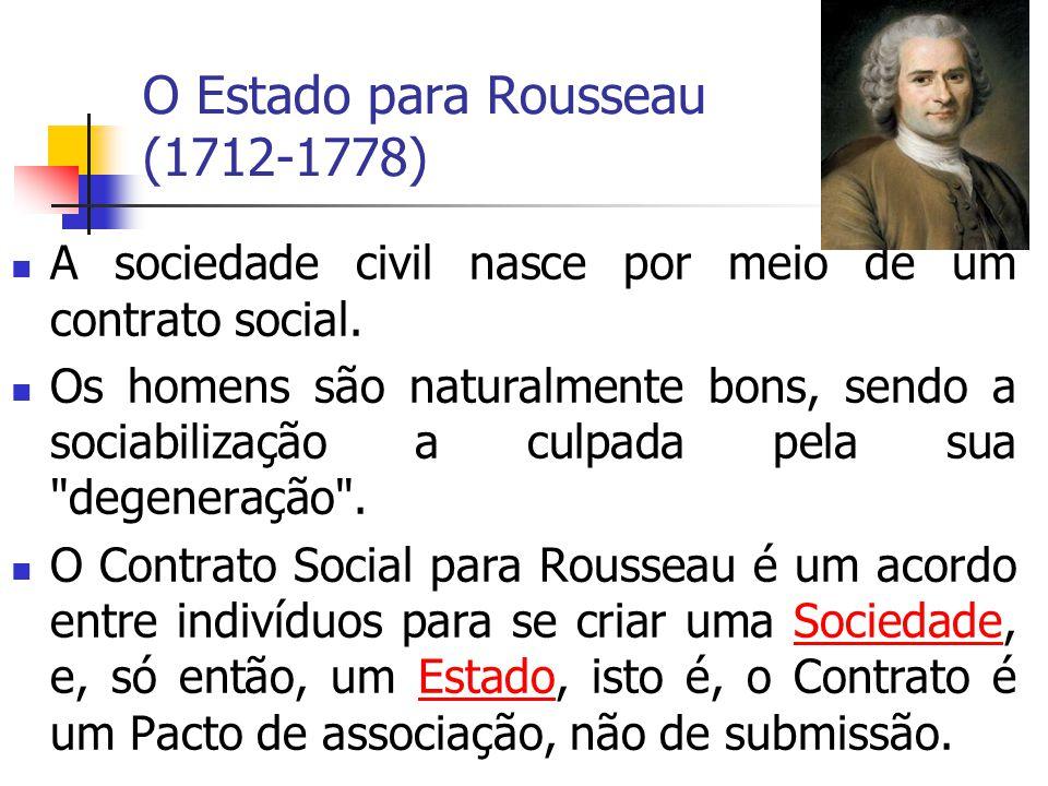 O Estado para Rousseau (1712-1778) A sociedade civil nasce por meio de um contrato social. Os homens são naturalmente bons, sendo a sociabilização a c