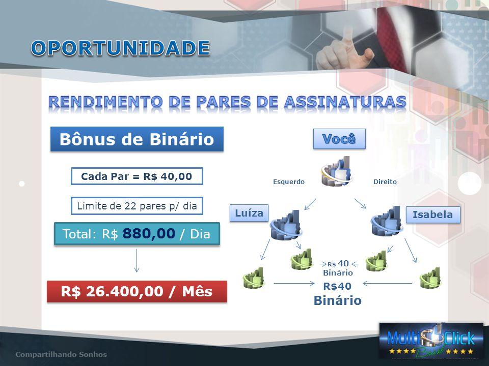 Bônus de Binário Cada Par = R$ 40,00 Limite de 22 pares p/ dia Total: R$ 880,00 / Dia R$ 26.400,00 / Mês EsquerdoDireito Luíza Isabela R$ 40 Binário R$40