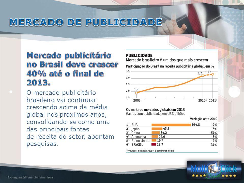 O mercado publicitário brasileiro vai continuar crescendo acima da média global nos próximos anos, consolidando-se como uma das principais fontes de receita do setor, apontam pesquisas.