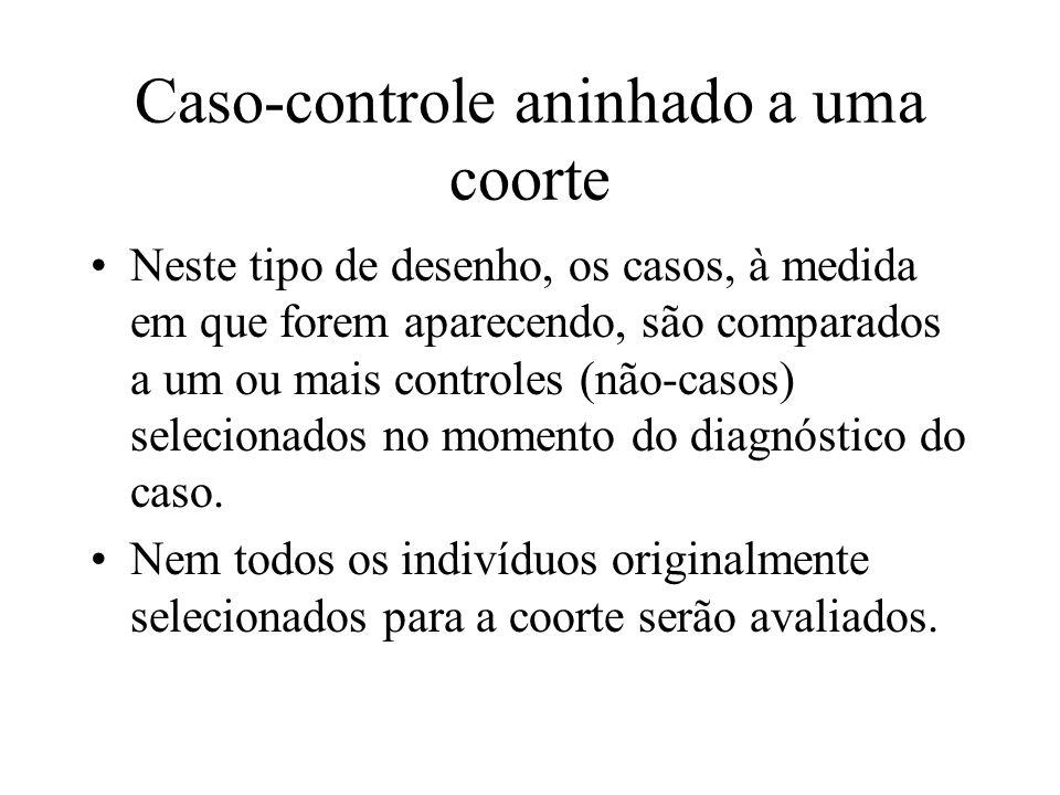 Caso-controle aninhado a uma coorte Neste tipo de desenho, os casos, à medida em que forem aparecendo, são comparados a um ou mais controles (não-caso