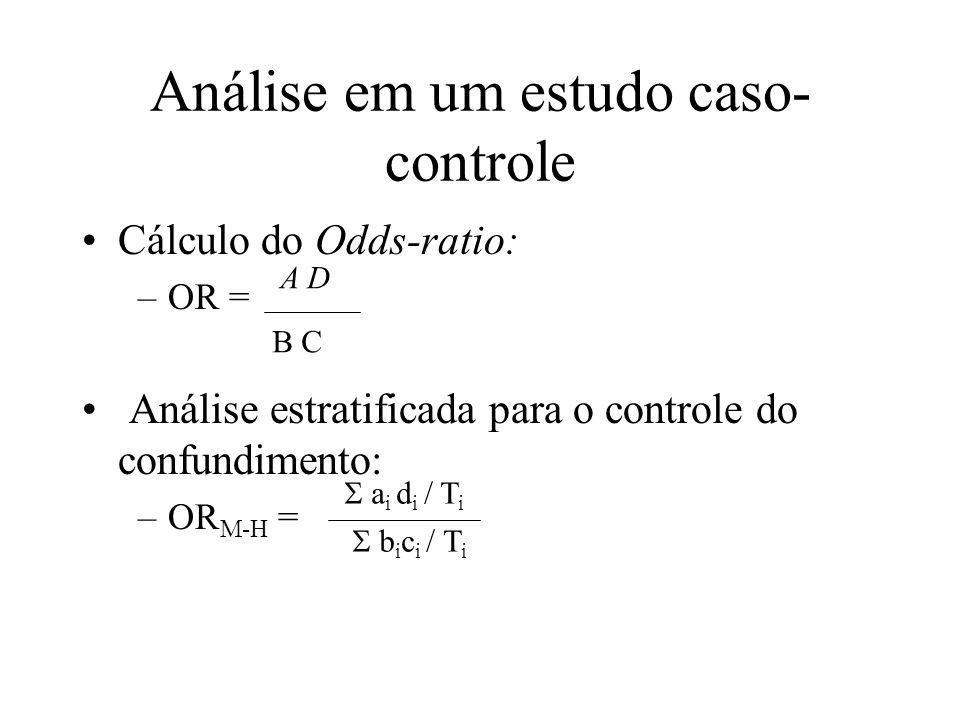 Análise em um estudo caso- controle Cálculo do Odds-ratio: –OR = Análise estratificada para o controle do confundimento: –OR M-H = A D B C  a i d i /