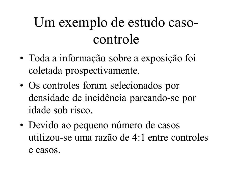 Um exemplo de estudo caso- controle Toda a informação sobre a exposição foi coletada prospectivamente. Os controles foram selecionados por densidade d