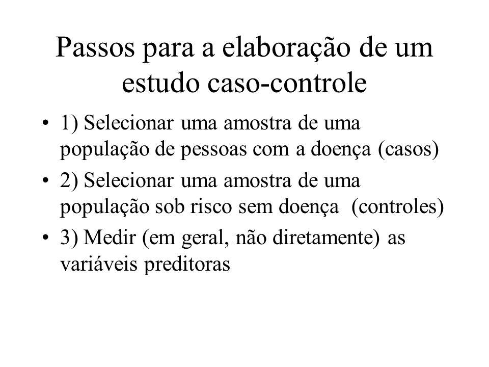 Passos para a elaboração de um estudo caso-controle 1) Selecionar uma amostra de uma população de pessoas com a doença (casos) 2) Selecionar uma amost