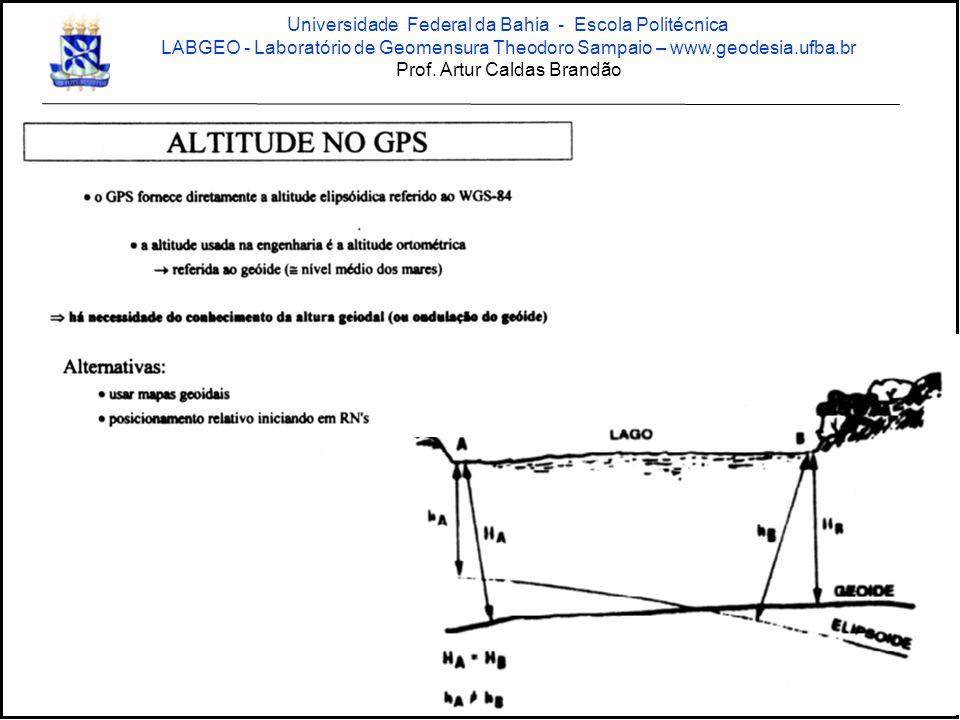 Universidade Federal da Bahia - Escola Politécnica LABGEO - Laboratório de Geomensura Theodoro Sampaio – www.geodesia.ufba.br Prof.