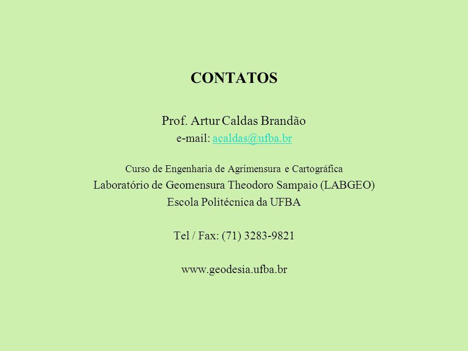 CONTATOS Prof.
