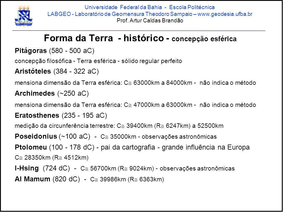 Forma da Terra - histórico - concepção esférica Pitágoras (580 - 500 aC) concepção filosófica - Terra esférica - sólido regular perfeito Aristóteles (384 - 322 aC) mensiona dimensão da Terra esférica: C  63000km a 84000km - não indica o método Archimedes (~250 aC) mensiona dimensão da Terra esférica: C  47000km a 63000km - não indica o método Eratosthenes (235 - 195 aC) medição da circunferência terrestre: C  39400km (R  6247km) a 52500km Poseidonius (~100 aC) - C  35000km - observações astronômicas Ptolomeu (100 - 178 dC) - pai da cartografia - grande influência na Europa C  28350km (R  4512km) I-Hsing (724 dC) - C  56700km (R  9024km) - observações astronômicas Al Mamum (820 dC) - C  39986km (R  6363km) Universidade Federal da Bahia - Escola Politécnica LABGEO - Laboratório de Geomensura Theodoro Sampaio – www.geodesia.ufba.br Prof.