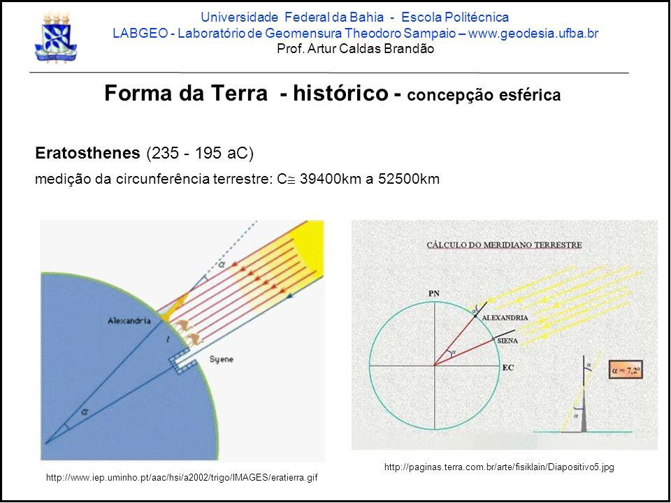 Forma da Terra - histórico - concepção esférica Eratosthenes (235 - 195 aC) medição da circunferência terrestre: C  39400km a 52500km http://www.iep.uminho.pt/aac/hsi/a2002/trigo/IMAGES/eratierra.gif http://paginas.terra.com.br/arte/fisiklain/Diapositivo5.jpg Universidade Federal da Bahia - Escola Politécnica LABGEO - Laboratório de Geomensura Theodoro Sampaio – www.geodesia.ufba.br Prof.