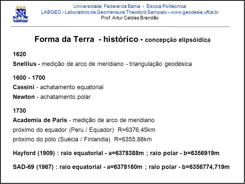Forma da Terra - histórico - concepção elipsóidica 1620 Snellius - medição de arco de meridiano - triangulação geodésica 1600 - 1700 Cassini - achatamento equatorial Newton - achatamento polar 1730 Academia de Paris - medição de arco de meridiano próximo do equador (Peru / Equador) R=6376,45km próximo do pólo (Suécia / Finlandia) R=6355,88km Hayford (1909) : raio equatorial - a=6378388m ; raio polar - b=6356919m SAD-69 (1967) : raio equatorial - a=6378160m ; raio polar - b=6356774,719m Universidade Federal da Bahia - Escola Politécnica LABGEO - Laboratório de Geomensura Theodoro Sampaio – www.geodesia.ufba.br Prof.