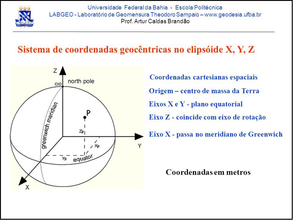Sistema de coordenadas geocêntricas no elipsóide X, Y, Z Coordenadas cartesianas espaciais Origem – centro de massa da Terra Eixos X e Y - plano equatorial Eixo Z - coincide com eixo de rotação Eixo X - passa no meridiano de Greenwich Coordenadas em metros Universidade Federal da Bahia - Escola Politécnica LABGEO - Laboratório de Geomensura Theodoro Sampaio – www.geodesia.ufba.br Prof.