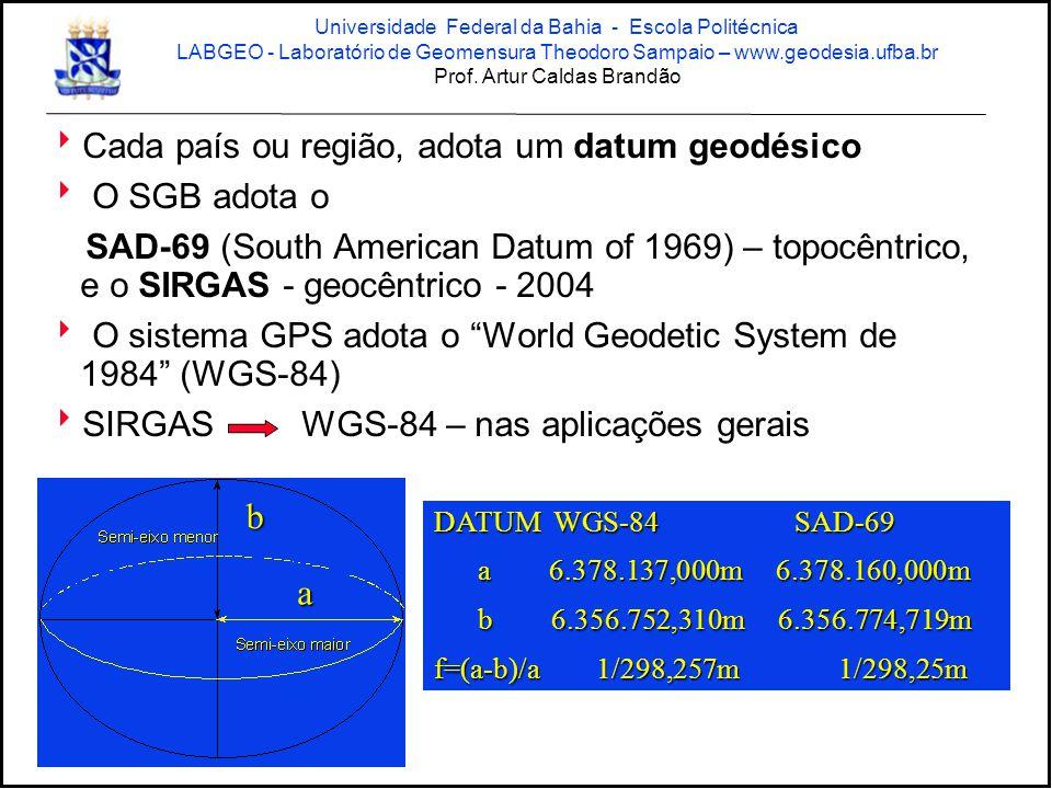  Cada país ou região, adota um datum geodésico  O SGB adota o SAD-69 (South American Datum of 1969) – topocêntrico, e o SIRGAS - geocêntrico - 2004  O sistema GPS adota o World Geodetic System de 1984 (WGS-84)  SIRGAS WGS-84 – nas aplicações gerais b a DATUM WGS-84 SAD-69 a 6.378.137,000m 6.378.160,000m a 6.378.137,000m 6.378.160,000m b 6.356.752,310m 6.356.774,719m b 6.356.752,310m 6.356.774,719m f=(a-b)/a 1/298,257m 1/298,25m Universidade Federal da Bahia - Escola Politécnica LABGEO - Laboratório de Geomensura Theodoro Sampaio – www.geodesia.ufba.br Prof.