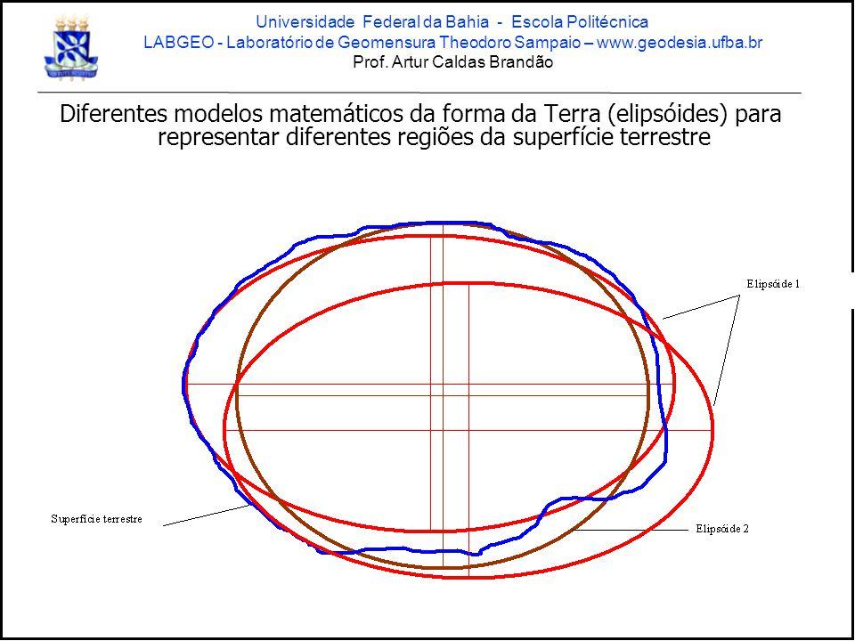 Diferentes modelos matemáticos da forma da Terra (elipsóides) para representar diferentes regiões da superfície terrestre Universidade Federal da Bahia - Escola Politécnica LABGEO - Laboratório de Geomensura Theodoro Sampaio – www.geodesia.ufba.br Prof.