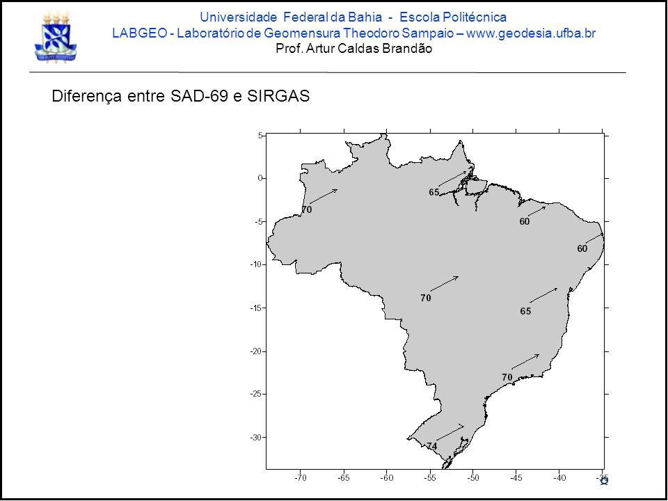 Coordenadas plano-retangulares no sistema UTM Marco geodésico MR-00139 (Escola Politécnica/UFBA – Salvador-BA) Sistema geodésicoCoordenadas Córrego Alegre (Hayford) N=8562881m E=553134m H=84m SAD-69 N=8562916m E=553177m H=79m WGS-84 / SIRGAS N=8562871m E=553138m H=39m Universidade Federal da Bahia - Escola Politécnica LABGEO - Laboratório de Geomensura Theodoro Sampaio – www.geodesia.ufba.br Prof.