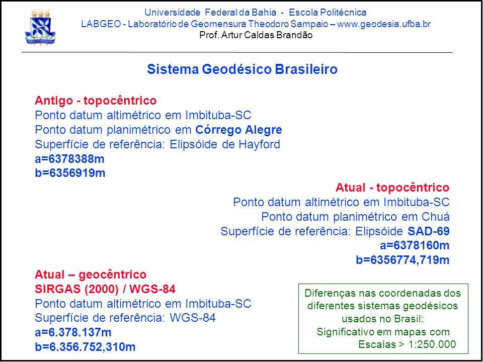 Sistema Geodésico Brasileiro Antigo - topocêntrico Ponto datum altimétrico em Imbituba-SC Ponto datum planimétrico em Córrego Alegre Superfície de referência: Elipsóide de Hayford a=6378388m b=6356919m Atual - topocêntrico Ponto datum altimétrico em Imbituba-SC Ponto datum planimétrico em Chuá Superfície de referência: Elipsóide SAD-69 a=6378160m b=6356774,719m Atual – geocêntrico SIRGAS (2000) / WGS-84 Ponto datum altimétrico em Imbituba-SC Superfície de referência: WGS-84 a=6.378.137m b=6.356.752,310m Diferenças nas coordenadas dos diferentes sistemas geodésicos usados no Brasil: Significativo em mapas com Escalas > 1:250.000 Universidade Federal da Bahia - Escola Politécnica LABGEO - Laboratório de Geomensura Theodoro Sampaio – www.geodesia.ufba.br Prof.