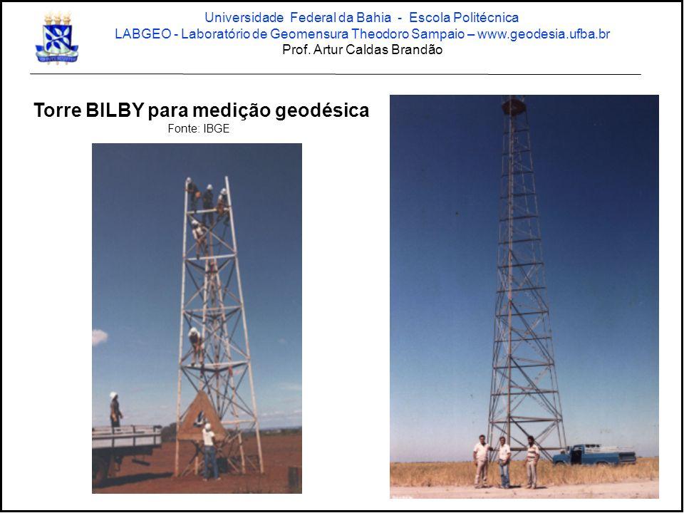Torre BILBY para medição geodésica Fonte: IBGE Universidade Federal da Bahia - Escola Politécnica LABGEO - Laboratório de Geomensura Theodoro Sampaio – www.geodesia.ufba.br Prof.