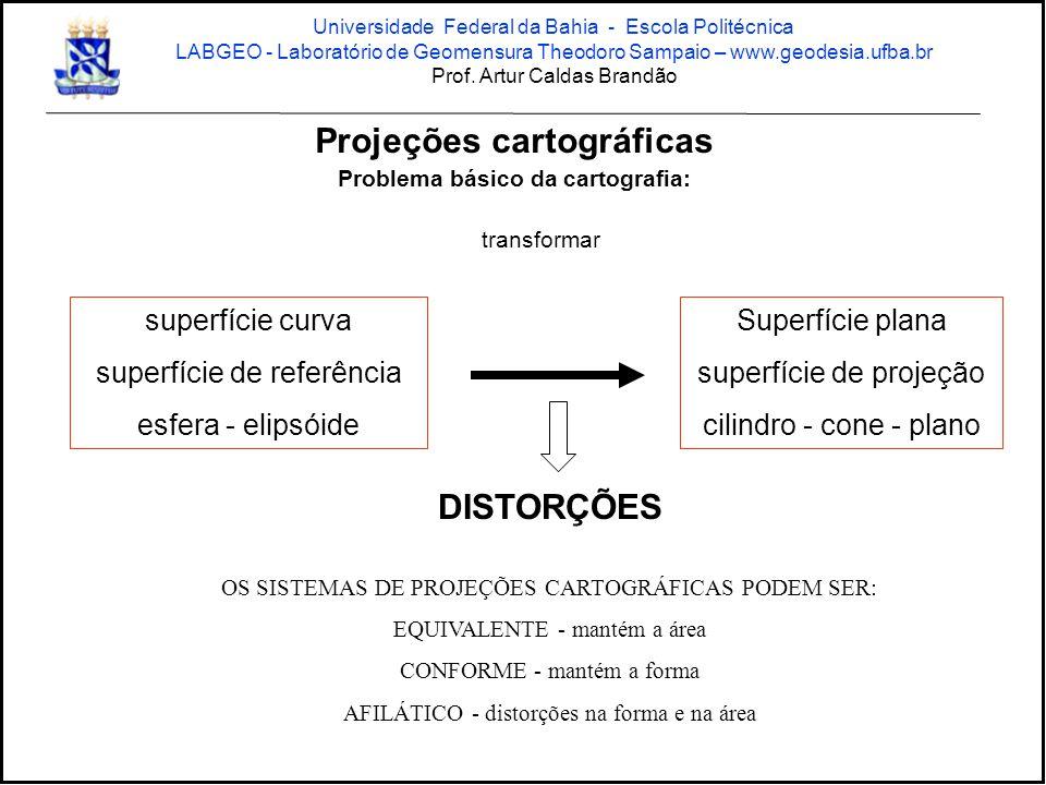 Projeções cartográficas Problema básico da cartografia: transformar superfície curva superfície de referência esfera - elipsóide Superfície plana superfície de projeção cilindro - cone - plano DISTORÇÕES OS SISTEMAS DE PROJEÇÕES CARTOGRÁFICAS PODEM SER: EQUIVALENTE - mantém a área CONFORME - mantém a forma AFILÁTICO - distorções na forma e na área Universidade Federal da Bahia - Escola Politécnica LABGEO - Laboratório de Geomensura Theodoro Sampaio – www.geodesia.ufba.br Prof.