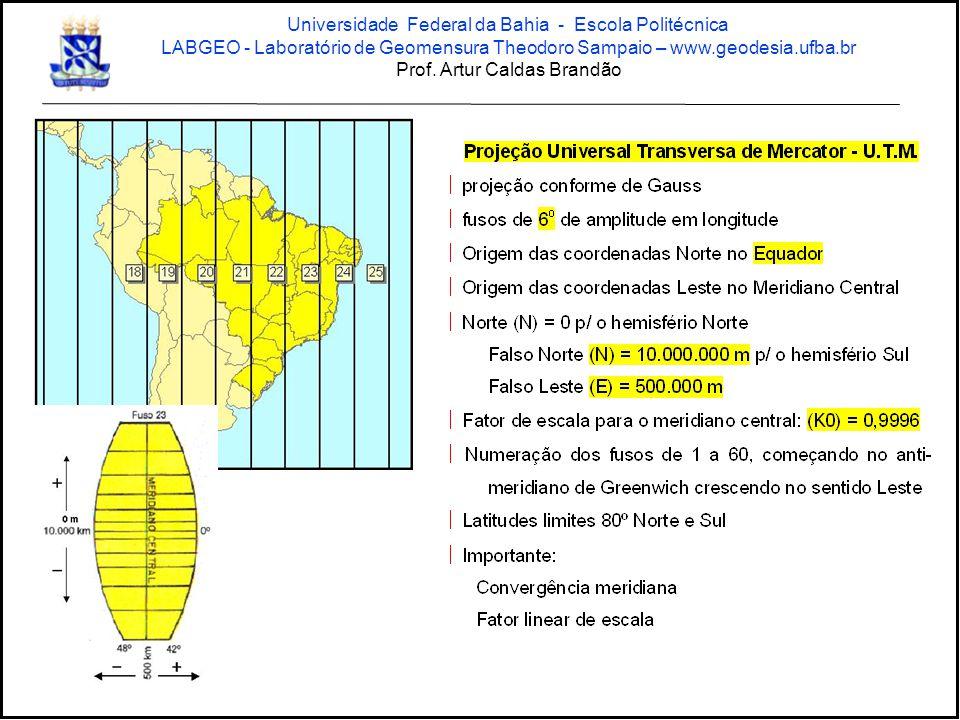 Projeção UTM Sp<Se Sp>Se Fator linear de escala K = Sp / Se Sp: comprimento no plano UTM Se: comprimento no elipsóide Convergência meridiana Fórmula aproximada  =  * sen(  ) ;  = o - Universidade Federal da Bahia - Escola Politécnica LABGEO - Laboratório de Geomensura Theodoro Sampaio – www.geodesia.ufba.br Prof.