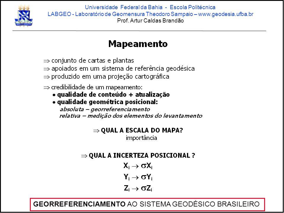 GEORREFERENCIAMENTO AO SISTEMA GEODÉSICO BRASILEIRO Universidade Federal da Bahia - Escola Politécnica LABGEO - Laboratório de Geomensura Theodoro Sampaio – www.geodesia.ufba.br Prof.