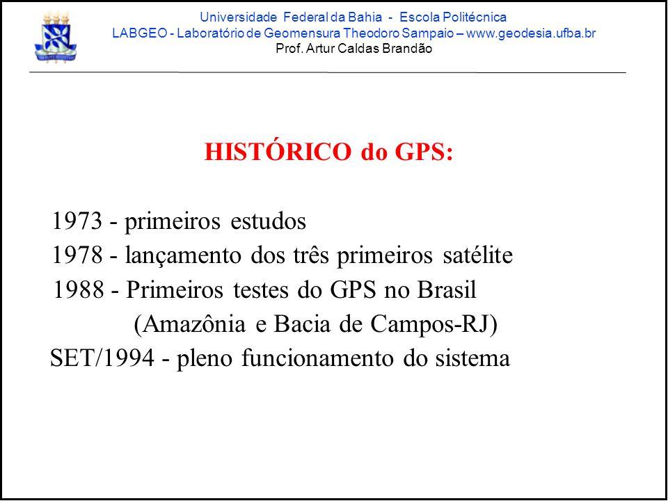 HISTÓRICO do GPS: 1973 - primeiros estudos 1978 - lançamento dos três primeiros satélite 1988 - Primeiros testes do GPS no Brasil (Amazônia e Bacia de Campos-RJ) SET/1994 - pleno funcionamento do sistema Universidade Federal da Bahia - Escola Politécnica LABGEO - Laboratório de Geomensura Theodoro Sampaio – www.geodesia.ufba.br Prof.