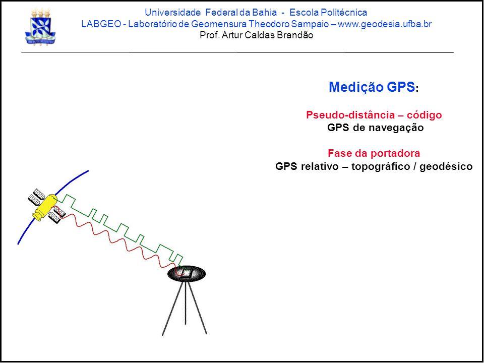 Medição GPS : Pseudo-distância – código GPS de navegação Fase da portadora GPS relativo – topográfico / geodésico Universidade Federal da Bahia - Escola Politécnica LABGEO - Laboratório de Geomensura Theodoro Sampaio – www.geodesia.ufba.br Prof.