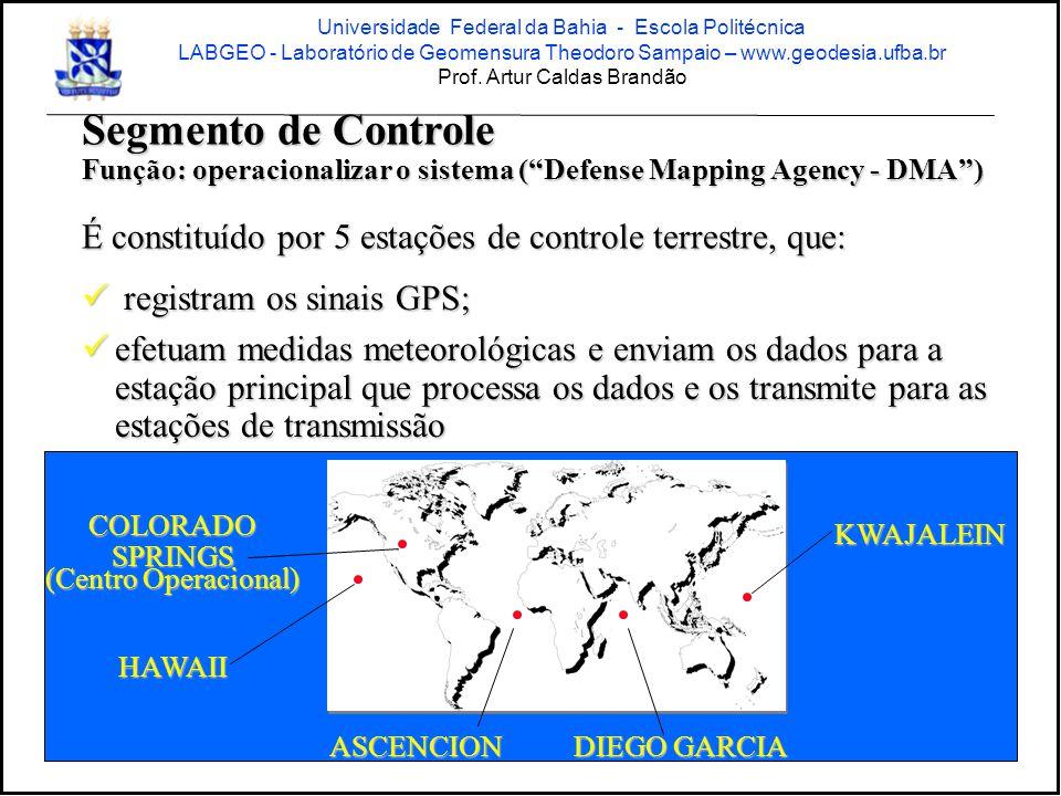 Segmento de Controle Função: operacionalizar o sistema ( Defense Mapping Agency - DMA ) É constituído por 5 estações de controle terrestre, que: registram os sinais GPS; registram os sinais GPS; efetuam medidas meteorológicas e enviam os dados para a estação principal que processa os dados e os transmite para as estações de transmissão efetuam medidas meteorológicas e enviam os dados para a estação principal que processa os dados e os transmite para as estações de transmissão HAWAII COLORADO SPRINGS ASCENCION DIEGO GARCIA KWAJALEIN (Centro Operacional) Universidade Federal da Bahia - Escola Politécnica LABGEO - Laboratório de Geomensura Theodoro Sampaio – www.geodesia.ufba.br Prof.