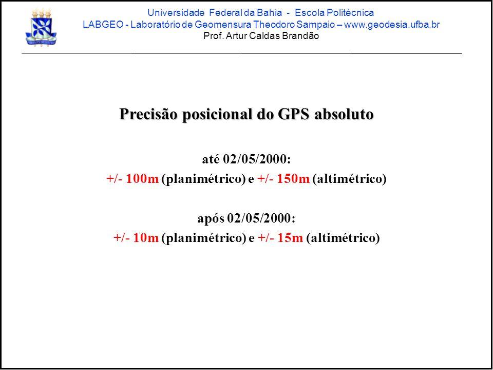 Precisão posicional do GPS absoluto até 02/05/2000: +/- 100m (planimétrico) e +/- 150m (altimétrico) após 02/05/2000: +/- 10m (planimétrico) e +/- 15m (altimétrico) Universidade Federal da Bahia - Escola Politécnica LABGEO - Laboratório de Geomensura Theodoro Sampaio – www.geodesia.ufba.br Prof.