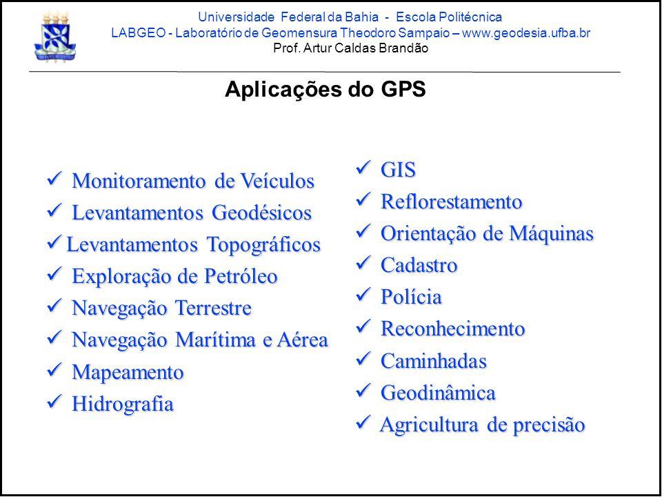 Aplicações do GPS Monitoramento de Veículos Monitoramento de Veículos Levantamentos Geodésicos Levantamentos Geodésicos Levantamentos Topográficos Levantamentos Topográficos Exploração de Petróleo Exploração de Petróleo Navegação Terrestre Navegação Terrestre Navegação Marítima e Aérea Navegação Marítima e Aérea Mapeamento Mapeamento Hidrografia Hidrografia GIS GIS Reflorestamento Reflorestamento Orientação de Máquinas Orientação de Máquinas Cadastro Cadastro Polícia Polícia Reconhecimento Reconhecimento Caminhadas Caminhadas Geodinâmica Geodinâmica Agricultura de precisão Agricultura de precisão Universidade Federal da Bahia - Escola Politécnica LABGEO - Laboratório de Geomensura Theodoro Sampaio – www.geodesia.ufba.br Prof.