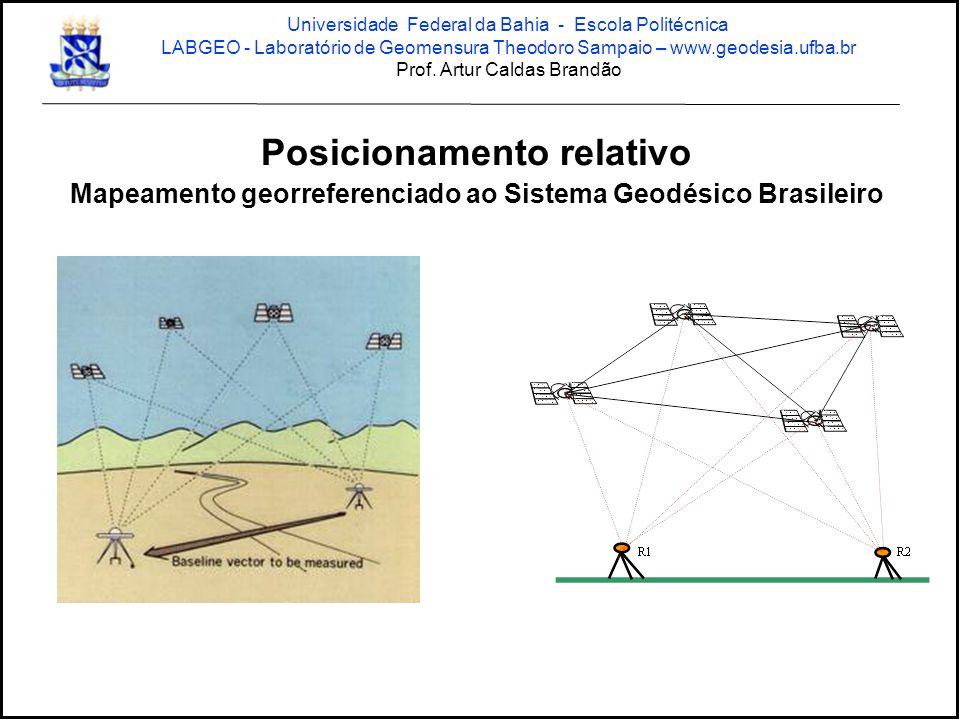 Posicionamento relativo Mapeamento georreferenciado ao Sistema Geodésico Brasileiro Universidade Federal da Bahia - Escola Politécnica LABGEO - Laboratório de Geomensura Theodoro Sampaio – www.geodesia.ufba.br Prof.