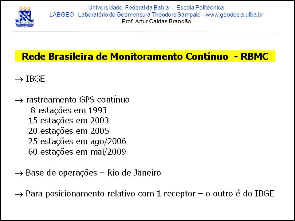 IBGE RBMC Rede Brasileira de Monitoramento Contínuo Rede ativa do sistema GPS no Brasil (situação em maio/2009) 60 estações em operação + 11 estações em teste Fonte: www.ibge.gov.br