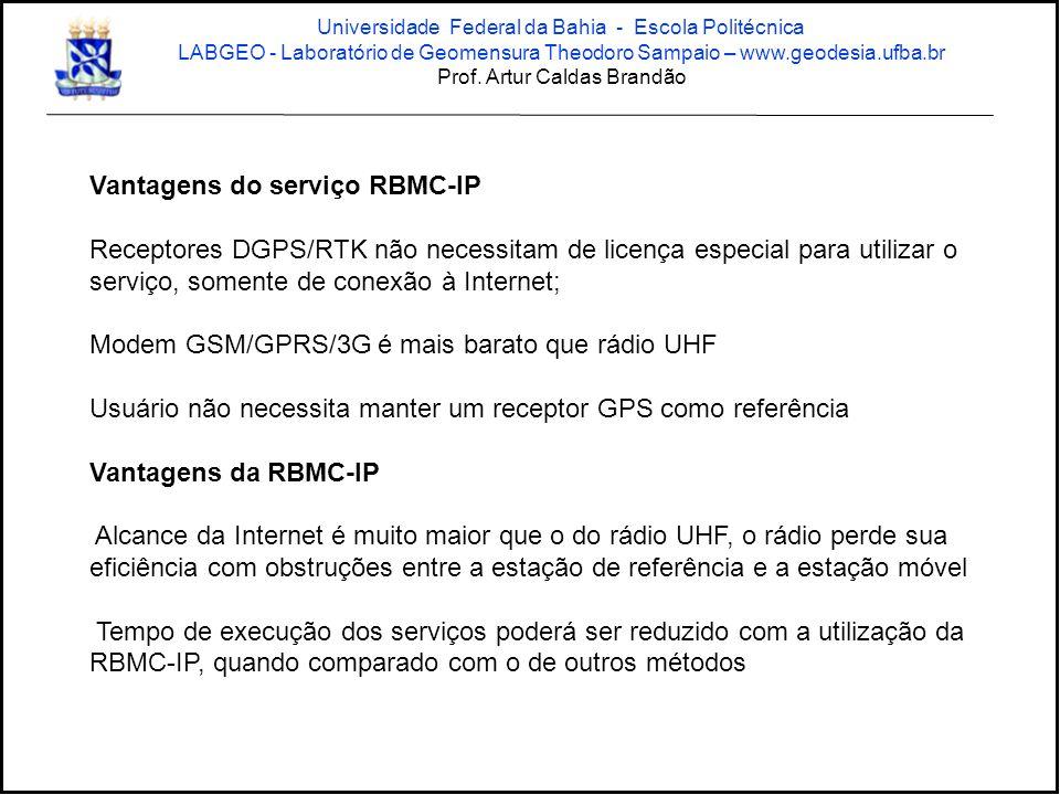 Vantagens do serviço RBMC-IP Receptores DGPS/RTK não necessitam de licença especial para utilizar o serviço, somente de conexão à Internet; Modem GSM/GPRS/3G é mais barato que rádio UHF Usuário não necessita manter um receptor GPS como referência Vantagens da RBMC-IP Alcance da Internet é muito maior que o do rádio UHF, o rádio perde sua eficiência com obstruções entre a estação de referência e a estação móvel Tempo de execução dos serviços poderá ser reduzido com a utilização da RBMC-IP, quando comparado com o de outros métodos Universidade Federal da Bahia - Escola Politécnica LABGEO - Laboratório de Geomensura Theodoro Sampaio – www.geodesia.ufba.br Prof.