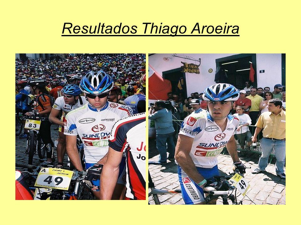 Resultados Thiago Aroeira