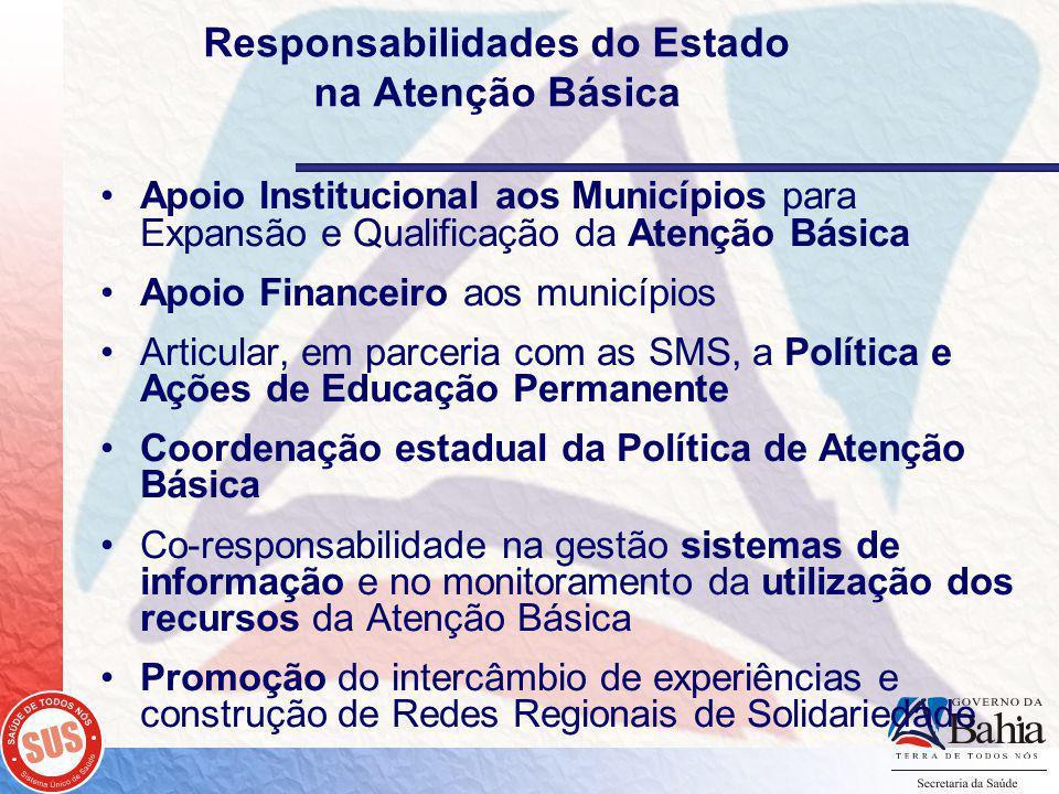 Responsabilidades do Estado na Atenção Básica Apoio Institucional aos Municípios para Expansão e Qualificação da Atenção Básica Apoio Financeiro aos municípios Articular, em parceria com as SMS, a Política e Ações de Educação Permanente Coordenação estadual da Política de Atenção Básica Co-responsabilidade na gestão sistemas de informação e no monitoramento da utilização dos recursos da Atenção Básica Promoção do intercâmbio de experiências e construção de Redes Regionais de Solidariedade