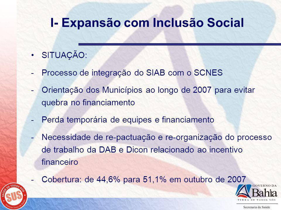 I- Expansão com Inclusão Social SITUAÇÃO: -Processo de integração do SIAB com o SCNES -Orientação dos Municípios ao longo de 2007 para evitar quebra no financiamento -Perda temporária de equipes e financiamento -Necessidade de re-pactuação e re-organização do processo de trabalho da DAB e Dicon relacionado ao incentivo financeiro -Cobertura: de 44,6% para 51,1% em outubro de 2007