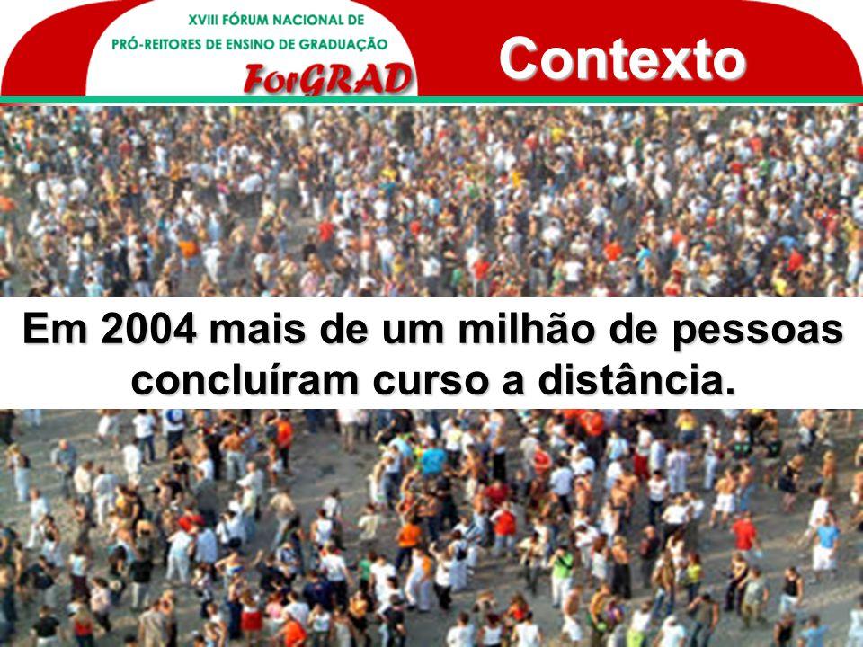 100 anos de EAD no Brasil Contexto
