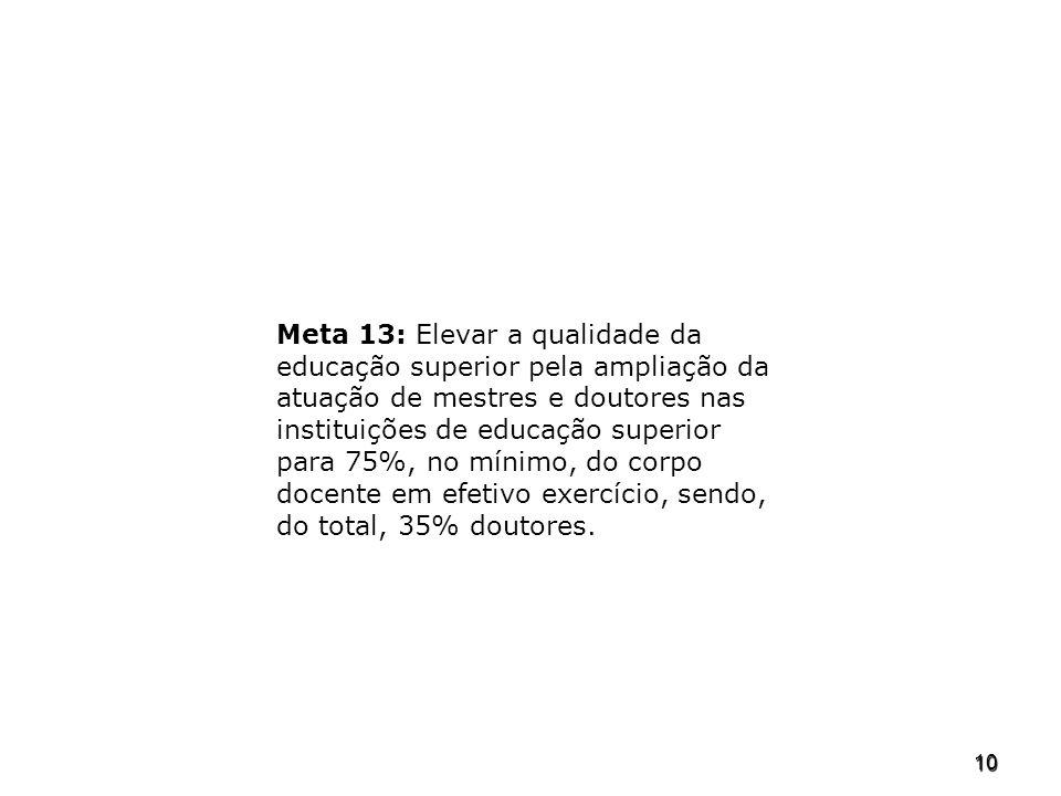 10 Meta 13: Elevar a qualidade da educação superior pela ampliação da atuação de mestres e doutores nas instituições de educação superior para 75%, no