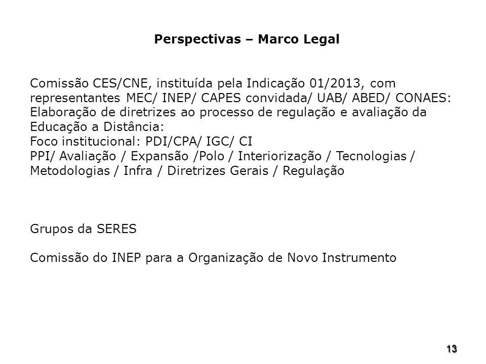 13 Perspectivas – Marco Legal Comissão CES/CNE, instituída pela Indicação 01/2013, com representantes MEC/ INEP/ CAPES convidada/ UAB/ ABED/ CONAES: E