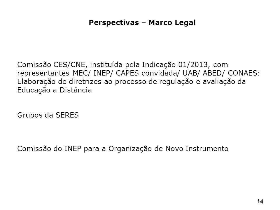 14 Perspectivas – Marco Legal Comissão CES/CNE, instituída pela Indicação 01/2013, com representantes MEC/ INEP/ CAPES convidada/ UAB/ ABED/ CONAES: E