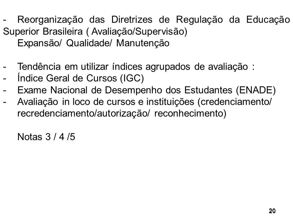 20 -Reorganização das Diretrizes de Regulação da Educação Superior Brasileira ( Avaliação/Supervisão) Expansão/ Qualidade/ Manutenção -Tendência em ut