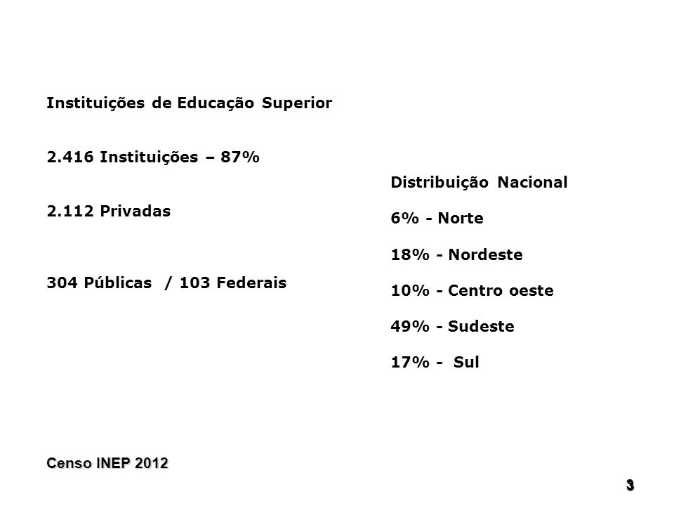 3 33 3 Instituições de Educação Superior 2.416 Instituições – 87% 2.112 Privadas 304 Públicas / 103 Federais Censo INEP 2012 Distribuição Nacional 6%