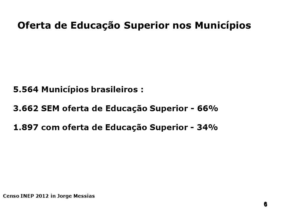 666 6 5.564 Municípios brasileiros : 3.662 SEM oferta de Educação Superior - 66% 1.897 com oferta de Educação Superior - 34% Censo INEP 2012 in Jorge