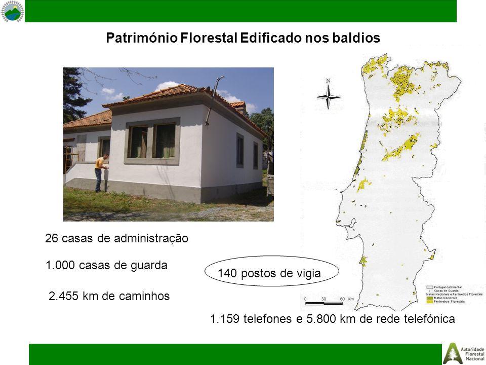 Património Florestal Edificado nos baldios 1.159 telefones e 5.800 km de rede telefónica 26 casas de administração 2.455 km de caminhos 1.000 casas de guarda 140 postos de vigia