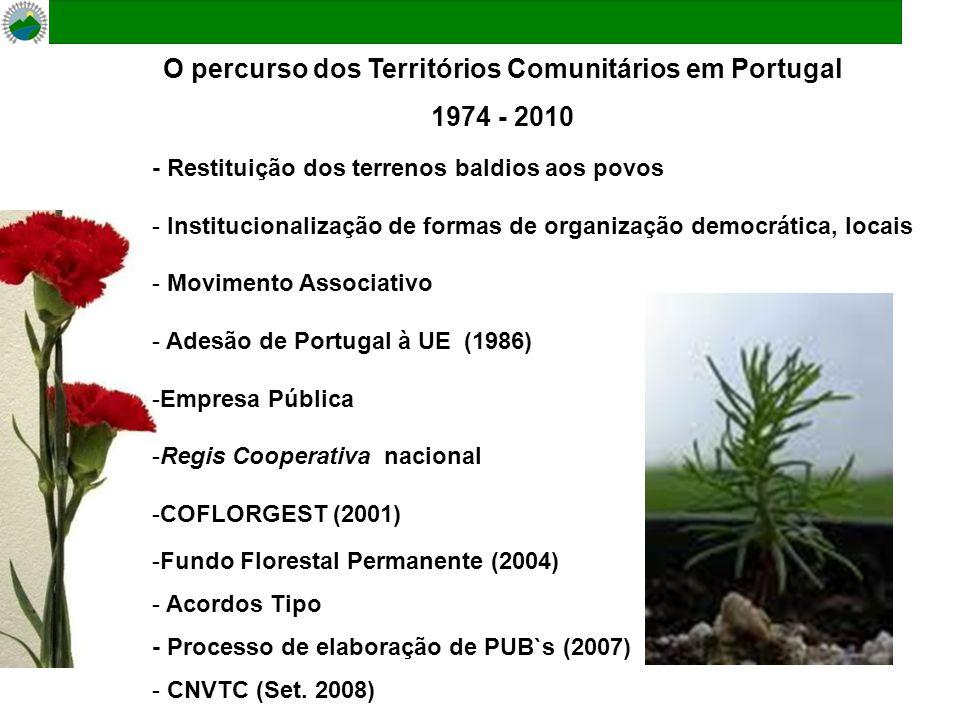 - Restituição dos terrenos baldios aos povos - Institucionalização de formas de organização democrática, locais - Movimento Associativo - Adesão de Portugal à UE (1986) -Empresa Pública -Regis Cooperativa nacional -COFLORGEST (2001) -Fundo Florestal Permanente (2004) - Acordos Tipo - Processo de elaboração de PUB`s (2007) - CNVTC (Set.