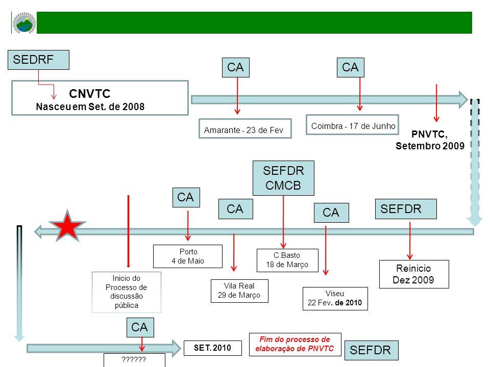 CNVTC Nasceu em Set.