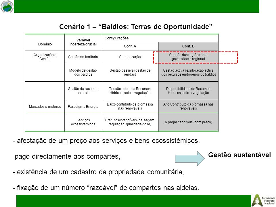 """Cenário 1 – """"Baldios: Terras de Oportunidade"""" Domínio Variável Incerteza crucial Configurações Conf. AConf. B Organização e Gestão Gestão do territóri"""