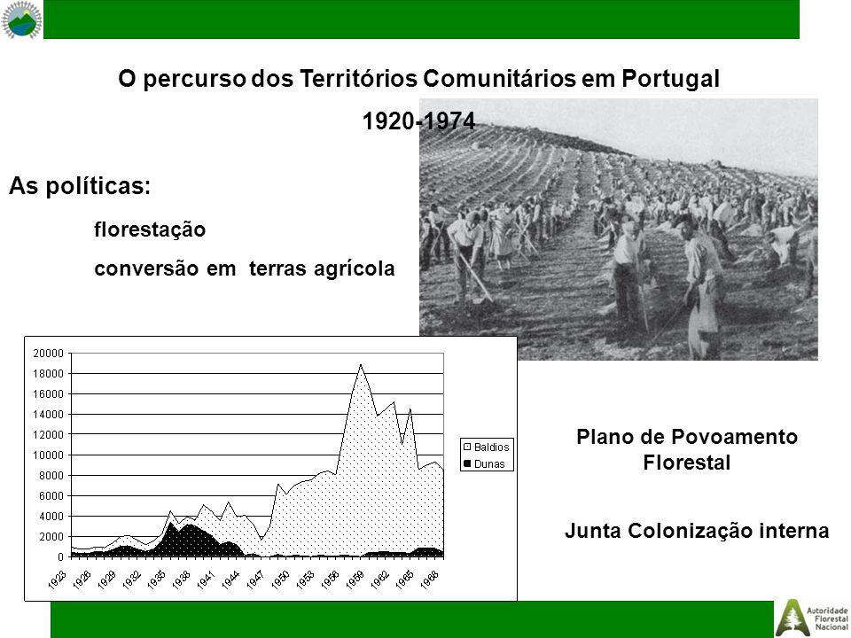 As políticas: florestação conversão em terras agrícola Plano de Povoamento Florestal Junta Colonização interna O percurso dos Territórios Comunitários em Portugal 1920-1974