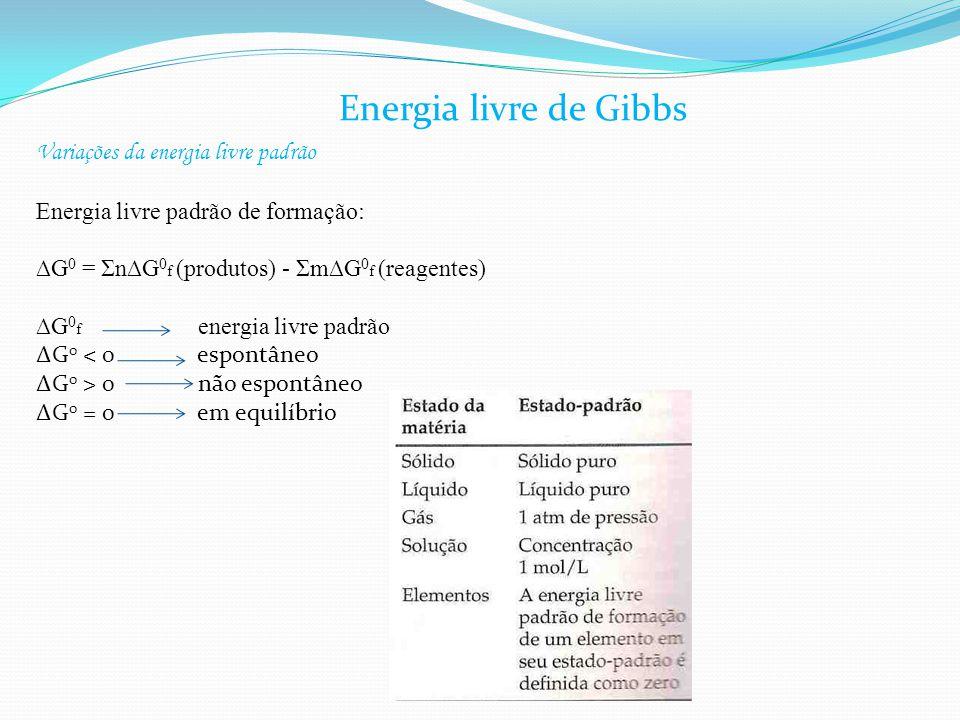 Variações da energia livre padrão Energia livre padrão de formação: ∆G 0 = Σn∆G 0 f (produtos) - Σm∆G 0 f (reagentes) ∆G 0 f energia livre padrão ∆G 0