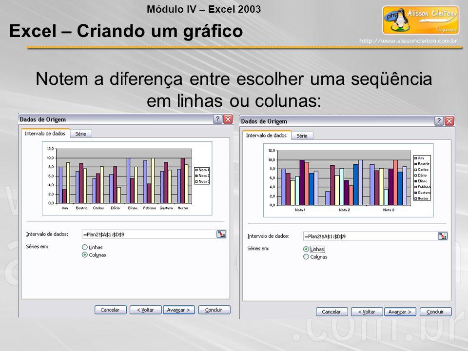 Notem a diferença entre escolher uma seqüência em linhas ou colunas: Módulo IV – Excel 2003 Excel – Criando um gráfico